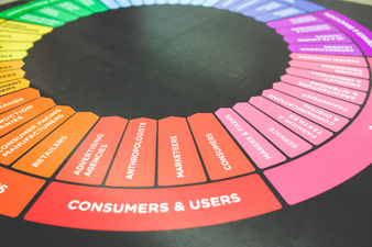 consumers and users color wheel